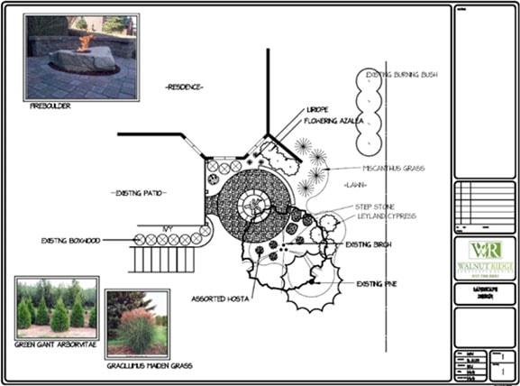 Landscaping services blueprint